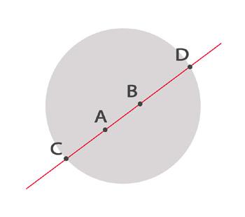 hyperbolische Kreisscheibe